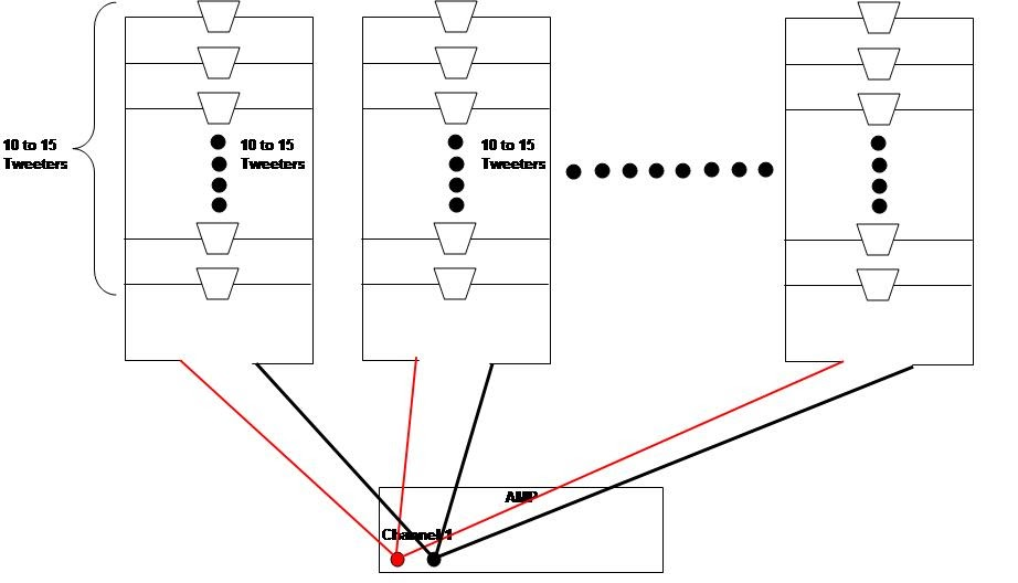 bullet tweeter wiring diagram