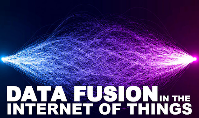 S&T | The Concept of Data Fusion in the Internet of Things