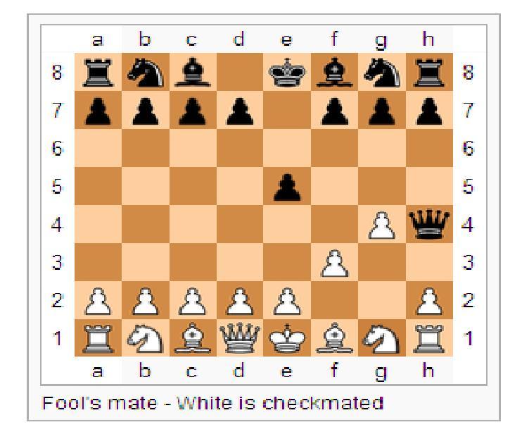chessworld fool s mate