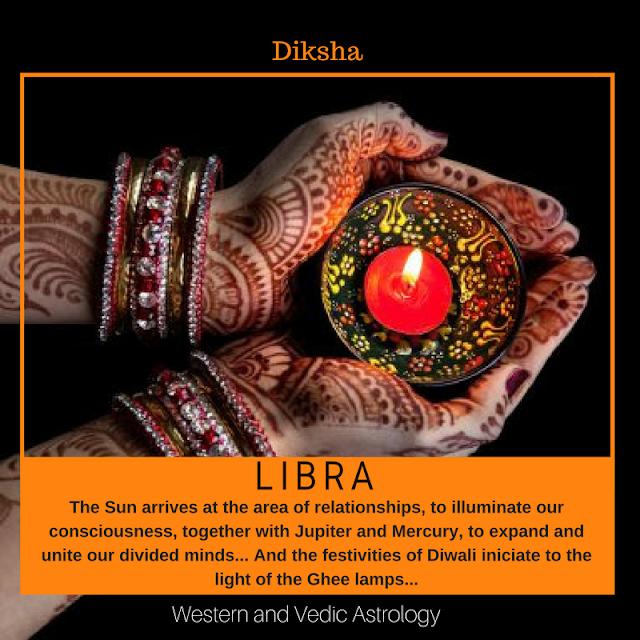 sun libra western astrology, sun zodiac signs, western and vedic astrology, western astrology, western astrologer india, astrological prediction india