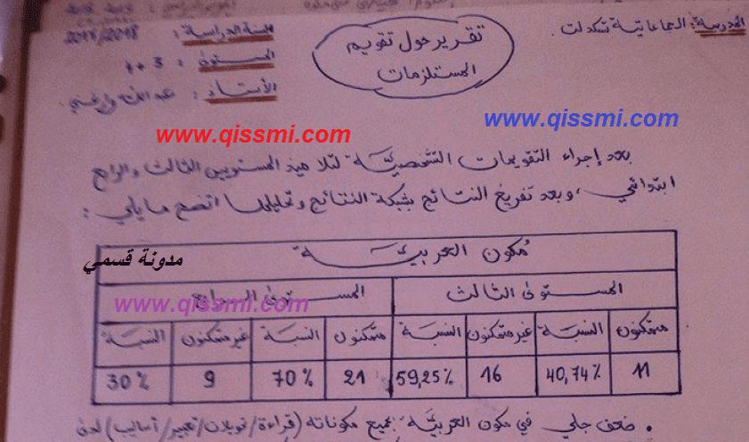 تقرير خطي عن التقويم التشخيصي لمادة اللغة العربية