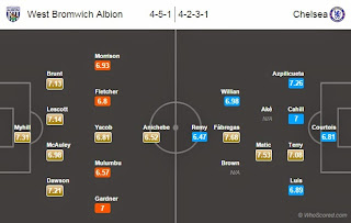 Possible Line-ups, Stats, Team News: West Brom vs Chelsea