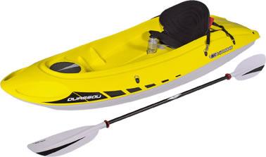 One Man In A Kayak Types Of Kayak