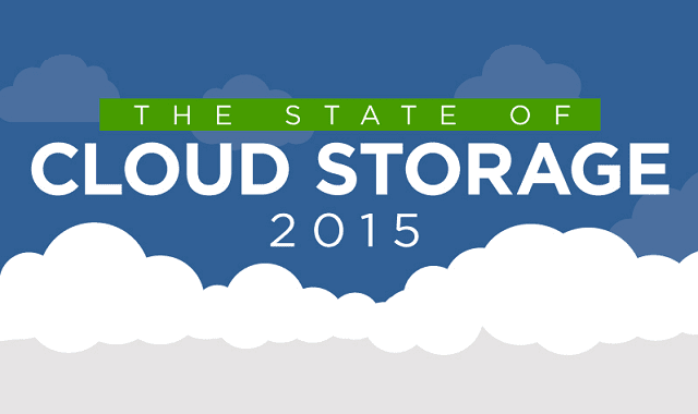 The State of Cloud Storage 2015
