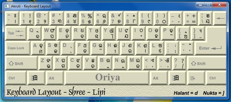 Shree lipi typing games