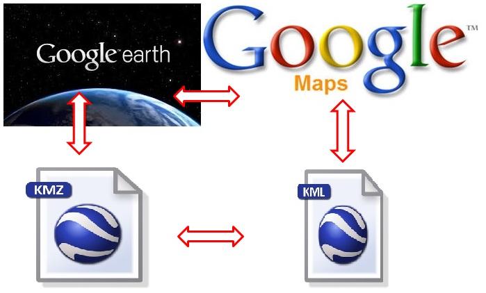 Create & Open KML-KMZ Files With Google Maps & Google Earth