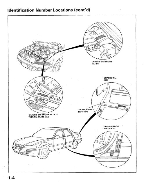 automotive repair: SERVICE MANUAL ACURA LEGEND 1991-1995