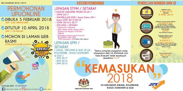 Tarikh-Tarikh Penting Bagi Lepasan SPM dan STPM Bagi Sesi 2017/2018