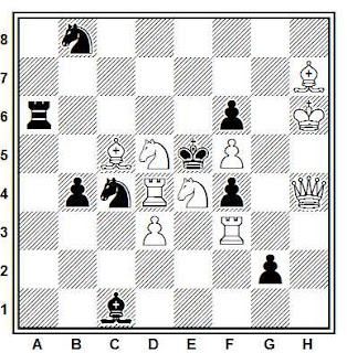 Problema de mate en 2 compuesto por Zacharias Fjellstrom (Die Schwalbe, 1961)