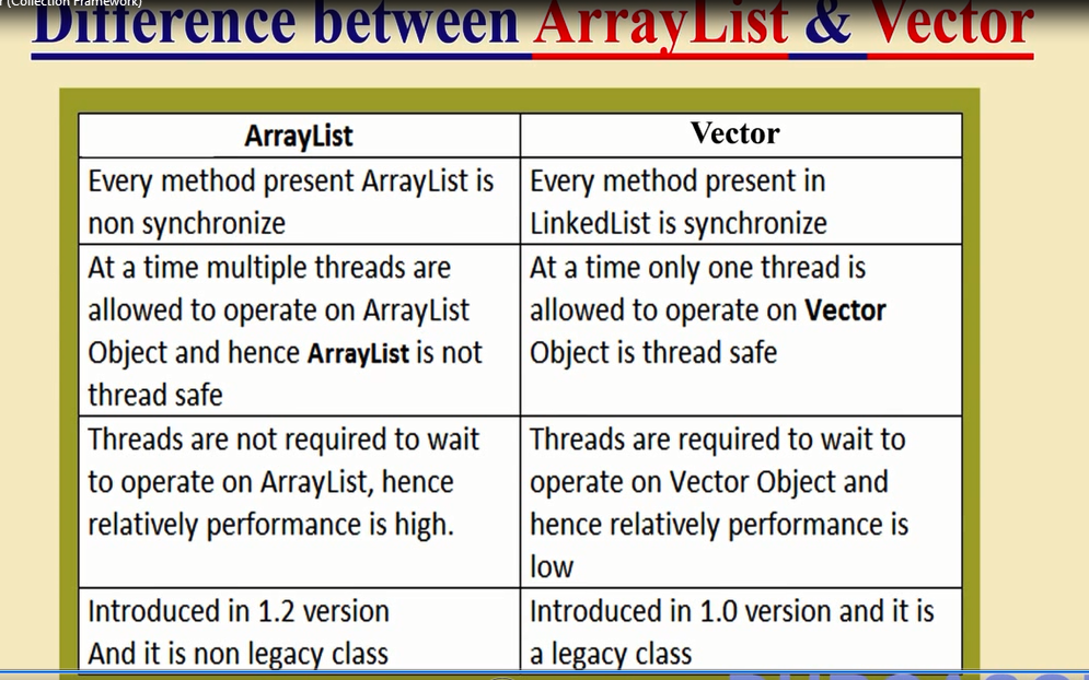 difference between arraylist and linkedlist