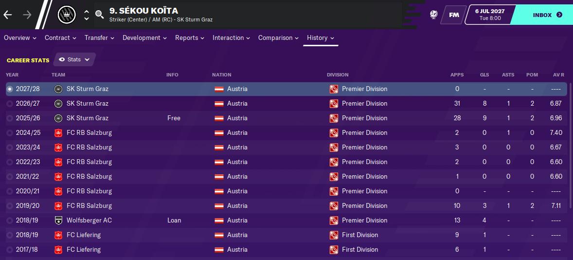 Sekou Koita: Career History until 2027