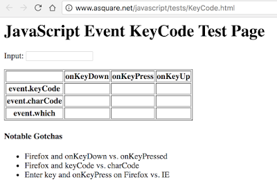 hj: Javascript Keyboard events