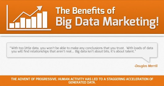 The Benefits of Big Data Marketing