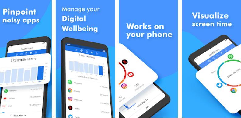 احصل على الرفاهية الرقمية على أي جهاز Android مع ActionDash