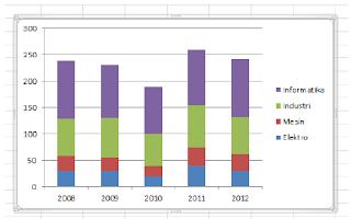 Microsoft Office 2010 Basic- Beragam Info