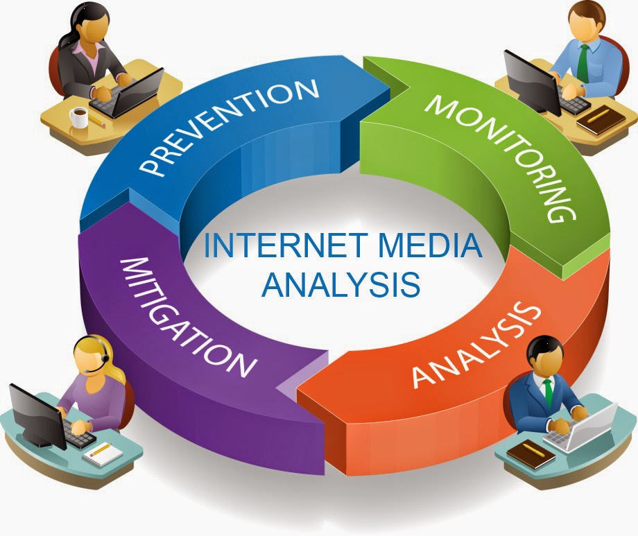 Internet media analysis online jobs