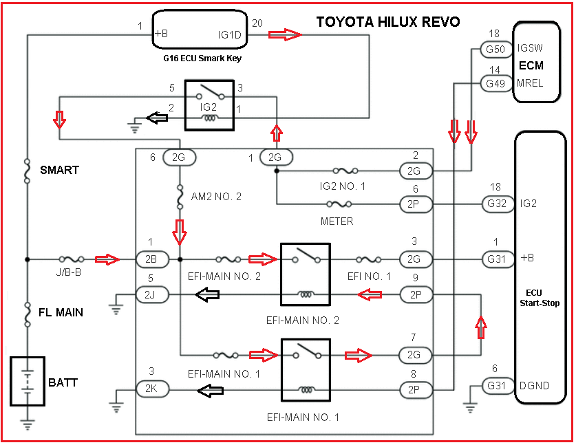 toyota hilux revo wiring engine toyota hilux revo engine stop start ecu วงจรสตาร ทเคร องยนต