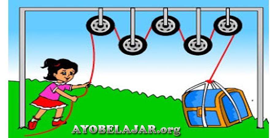 https://www.ayobelajar.org/2018/05/materi-ipa-sd-pesawat-sederhana-katrol.html