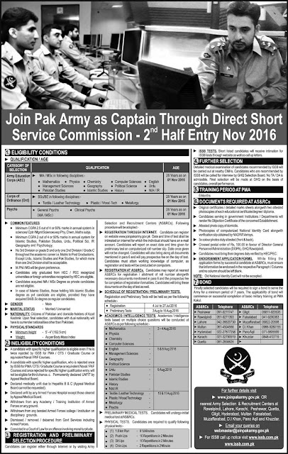 Join Pakistan Army as Captain Direct Service Commission