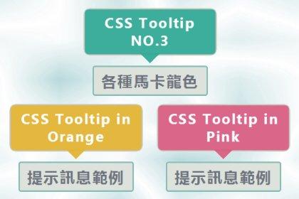 CSS tooltip 進階探討﹍(3) 讓提示框顯示圖片及應用方式