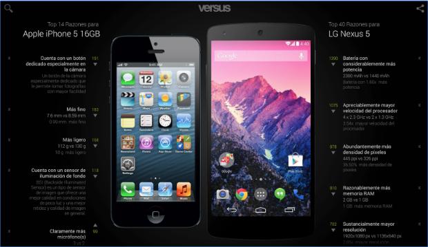 Versus: Excelente comparador de celulares, cámaras y dispositivos antes de comprarlos