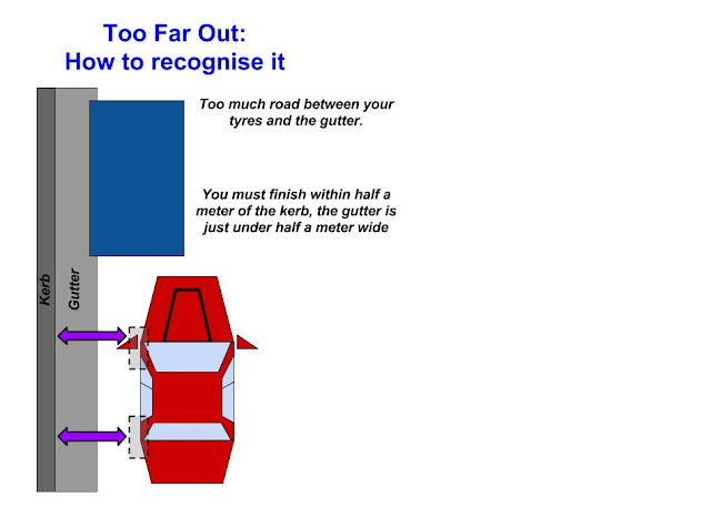 Reverse Parallel Parking How To Fix Being Too Far Away