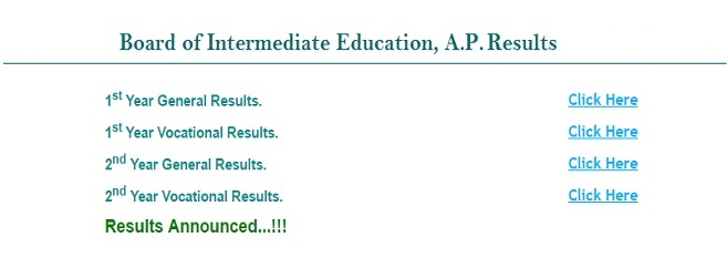 AP Inter 2nd Year Results 2019 | AP Board Class 12th (Intermediate