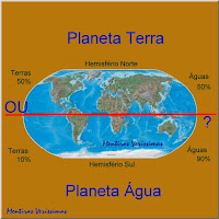 A distribuição das terras e das águas na superfície do globo terrestre