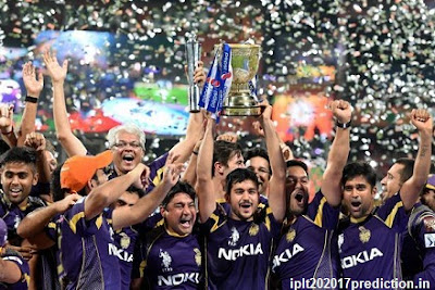 IPL 2017 Prediction