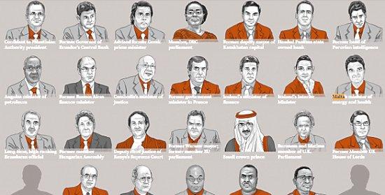 17 figuras latinoamericanas incluidas en los Panamá Pappers 0