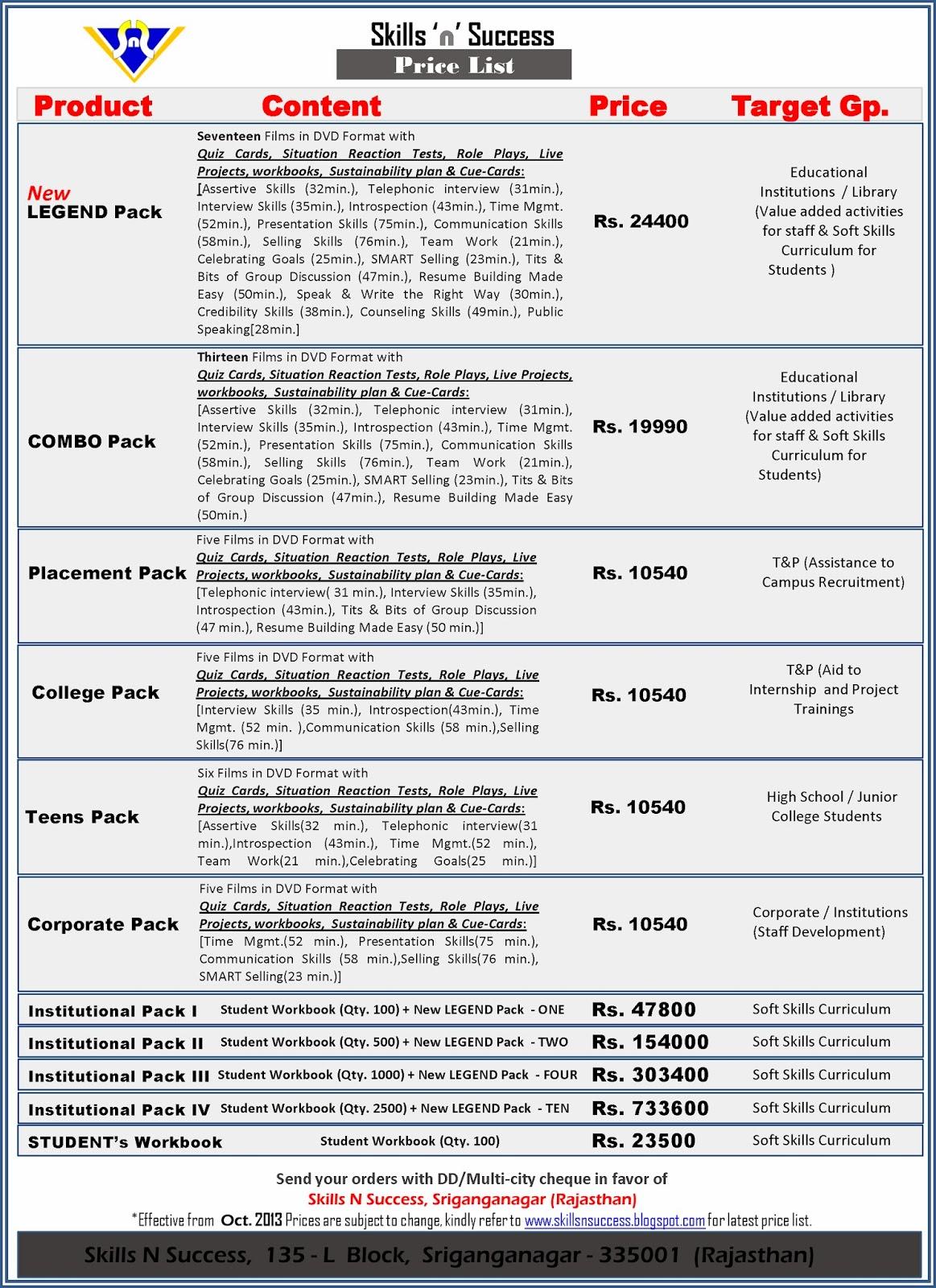 Soft Skills List For Resumes   List Of Skills To Put On A Resume
