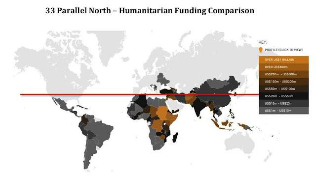 33rd Parallel North - Humanitarian Funding Comparison ~ Intel