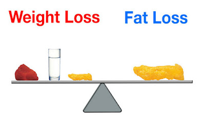 The Difference of Weight Loss and Fat Loss, What Must You Choose?