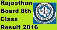 Rajasthan Board 8th Class Result 2016