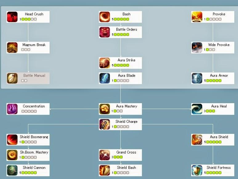 Ragnarok online 2 beastmaster dps offtank build guide | guidescroll.