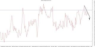 تحليل فني لسهم , اكرو مصر للشدات والسقالات المعدنية (ACRO) , بعد إنتهاء جلسة 6/1/2016 ., أكرو,مصر,شدات,معدنية,بورصة,تحليل,فني,سوق,أوراق,مالية,مصرية