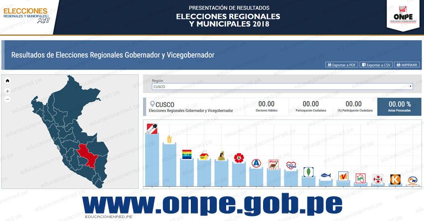 ONPE: Resultados Oficiales en CUSCO - Elecciones Regionales y Municipales 2018 (7 Octubre) www.onpe.gob.pe
