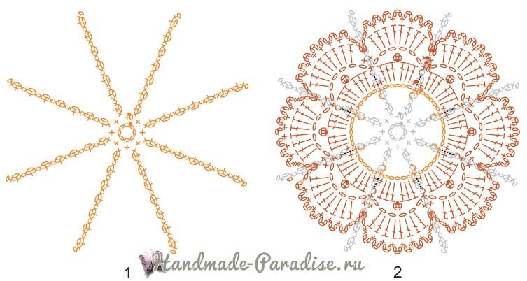 Схемы вязания цветов для центральной части овальной салфетки