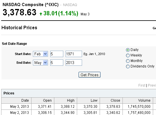 NASDAQ Composite historical data page on Yahoo! Finance