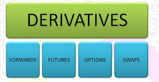 TYPES OF DERIVATIVES