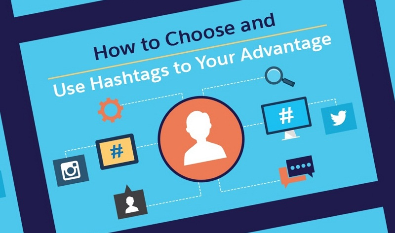 Facebook, Twitter, Google+, Instagram, Pinterest: How To Choose & Use Hashtags To Your Advantage - #infographic