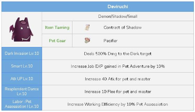Cara Mendapatkan Deviruchi di Ragnarok Mobile Eternal Love