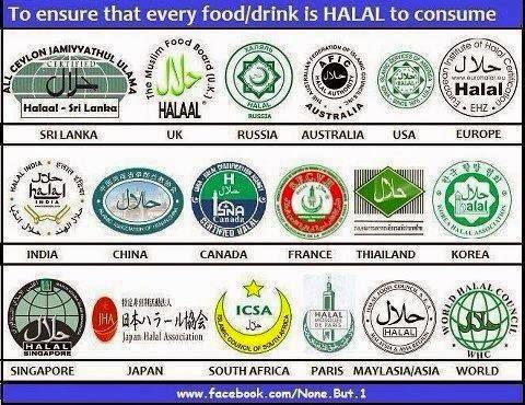 apakah prekybos opcionas itu halal