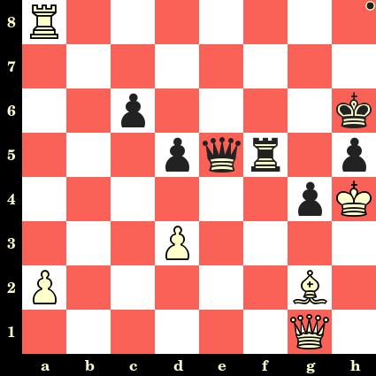 Les Noirs jouent et matent en 4 coups - Frederick Yates vs Aron Nimzowitsch, Carlsbad, 1923
