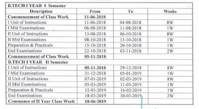 JNTUK 1-1,1-2 Academic Calendar 2018-19