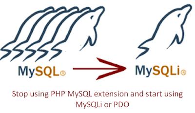 MySQLi - Membuat Koneksi MySQLi dengan command Prompt dan Script PHP