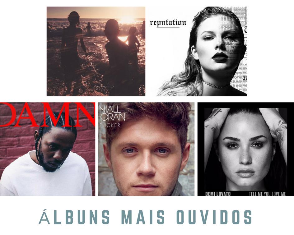 álbuns mais ouvidos 2017