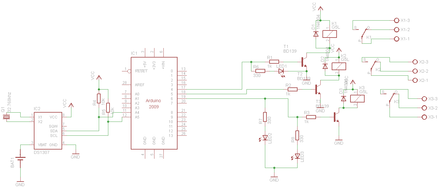 Membuat alat kendali dan timer otomatis menggunakan