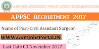 Andhra Pradesh Public Service Commission Recruitment 2017– 129 Civil Assistant Surgeon
