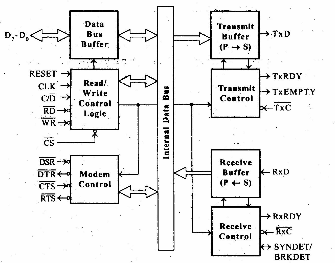 functional block diagram of 8086 microprocessor renault trafic ecu wiring a quotmedia to get quot all datas in electrical science
